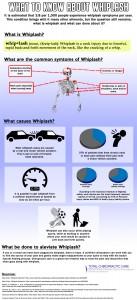 whiplash injury infographic